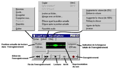 XP TÉLÉCHARGER MAGNETOPHONE WINDOWS